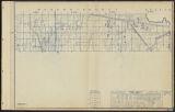 General Highway Map, 1936 -- Todd - Yellow Medicine