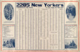 2285 New Yorkers volunteered in one week : is your name on this list?