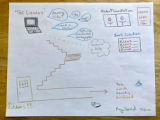 """A graphic representation of working """"at the library"""" from home"""