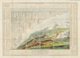 A combined view of the principal mountains & rivers in the world : accompanied by a table shewing their relative heights & lengt