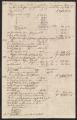 Account, 1755- 1758 expenses, M. Jacobij heirs