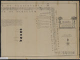 A plan of the boundary lines between the Province of Maryland and the three lower counties on Delaware, with part of the parallel of latitude which is the boundary between the provinces of Maryland and Pennsylvania