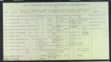 Caesarean operations that have been performed in Philadelphia
